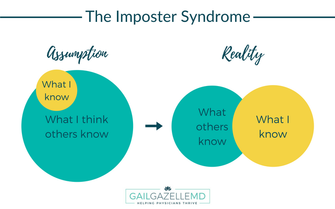 Image result for imposter syndrome